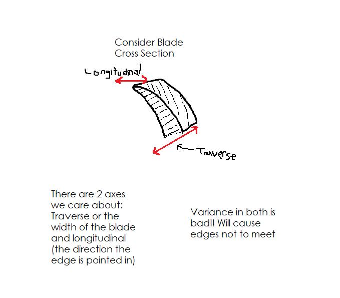 straight edge2